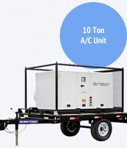 Warehouse cooling with portable HVAC