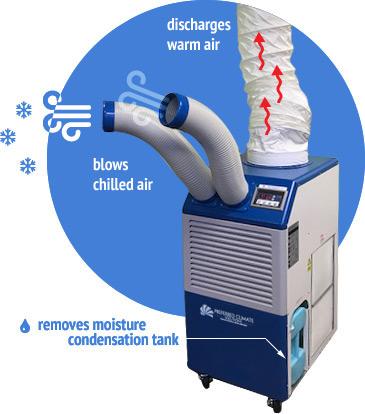 How spot cooler works