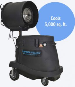 Power Breezer Fan Rentals - POWER BREEZER TITAN